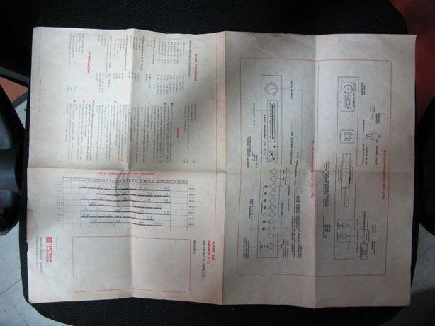 Instrukcja obsługi Radmor 5122 wydanie 3