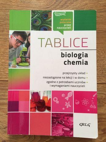 Tablice biologia chemia matura repetytorium