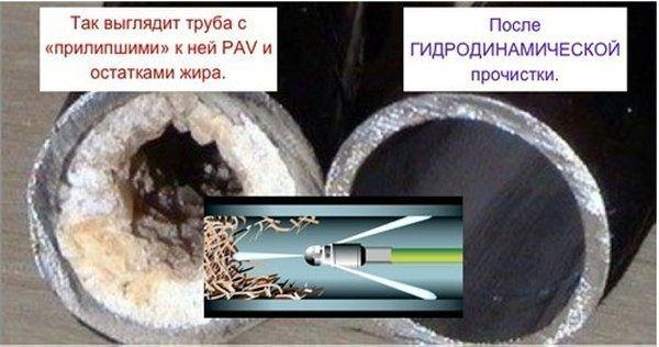 Сантехник. Прочистка труб канализации. Чистка канализации.