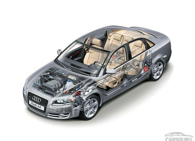 Тормозные колодки,диски,фильтра VW, Toyota, Audi, BMW, Ford, Hyndai