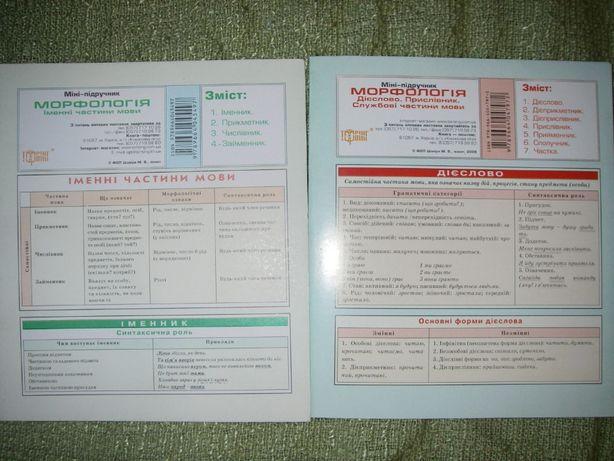 Таблицы для подготовки к экзаменам, контрольным и т.д.