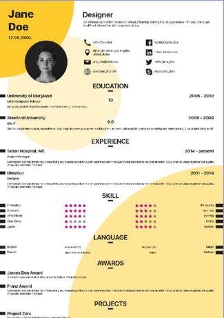 Складу сучасне професійне CV англійською, укр, рос, швидко та недорого
