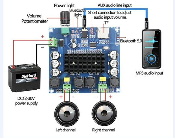 Підсилювач TDA7498 Bluetooth 5.0 2х100 Вт з кардрідером