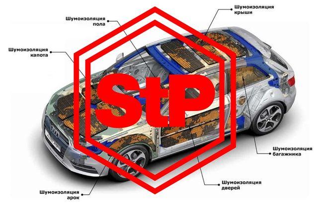 Шумоизоляция, обесшумка автомобилей