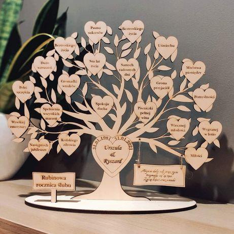 Drzewko Twój tekst