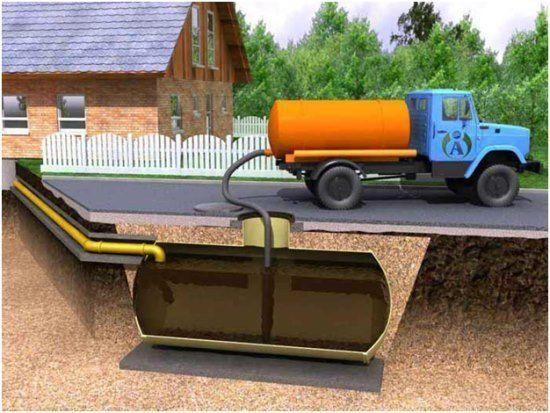 Викачка Каналізацій септиків та туалетів автомобілями 4куба та 9куба