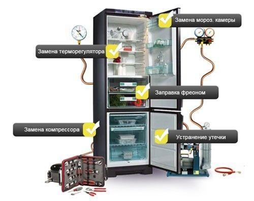 Ремонт холодильников на дому.Гарантия.Срочно. Заправка фреоном