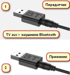 Блютуз аудио 2 в 1 приемник-передатчик.Для телевизора, авто, ПК