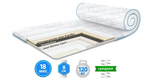 Ортопедический матрас 70*190 см, двухсторонний Sleep&Fly mini Memo 2в1