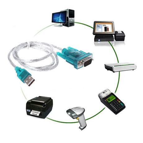 com port, ком порт, USB - COM RS 232