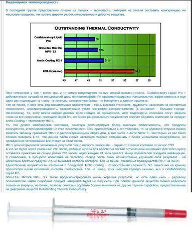 Супер-термопаста Shin-Etsu MPU 3.7
