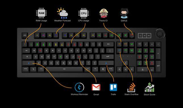 Teclado Mecânico DAS Keyboard Profissional 5Q Layout ISSO UK