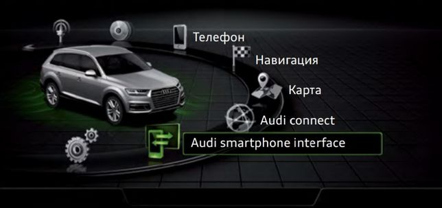 Русификация мультимедиа Audi, VW, USA->EU, MMI 3G, MIB, RNS850
