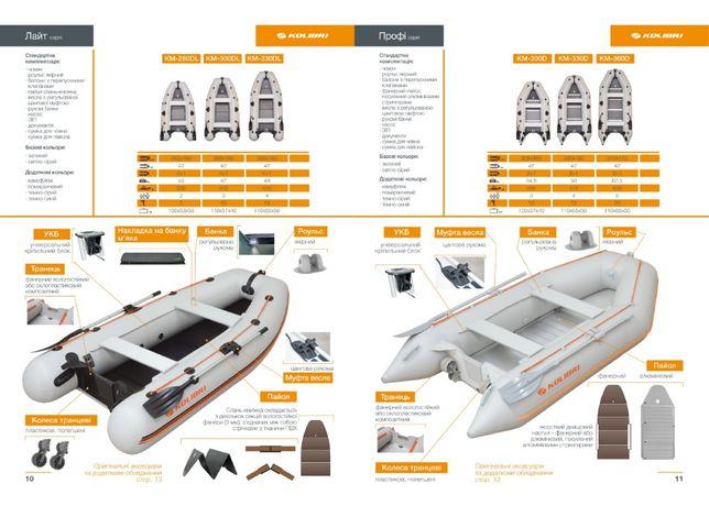 Надувные гребные, моторные лодки Колибри/Kolibri-K190,K250,КМ330,КМ360