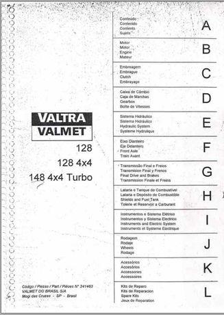 katalog części VALTRA Valmet  128, 148