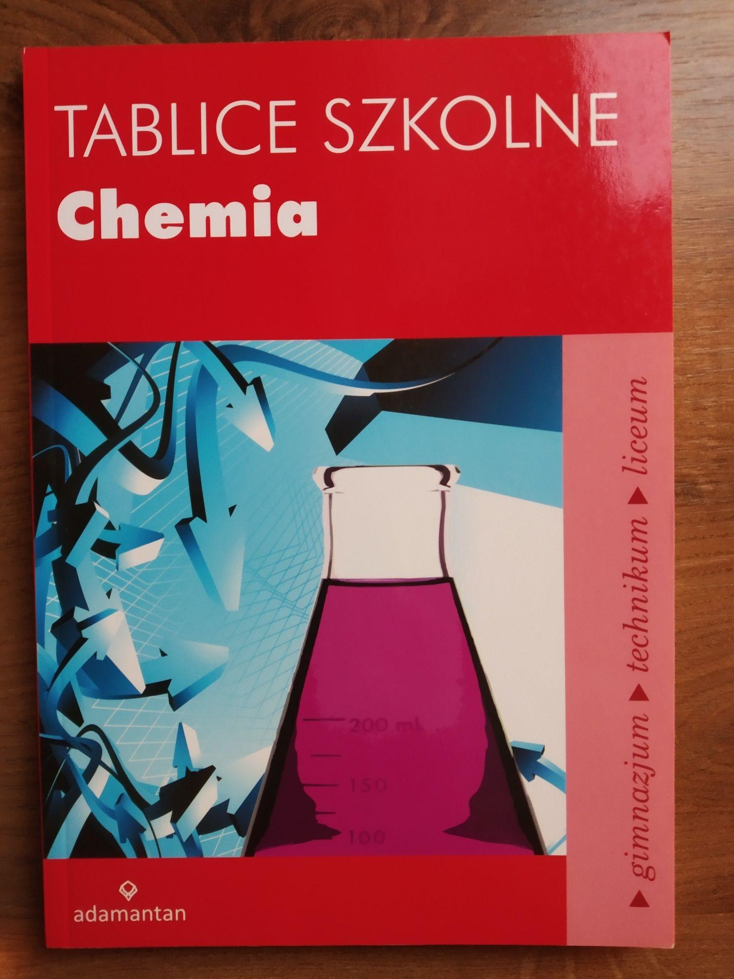 Tablice szkolne Chemia Adamantan