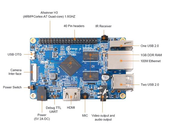 Mini computador Orange Pi PC -NOVO- OpenSource similar Raspberry Pi