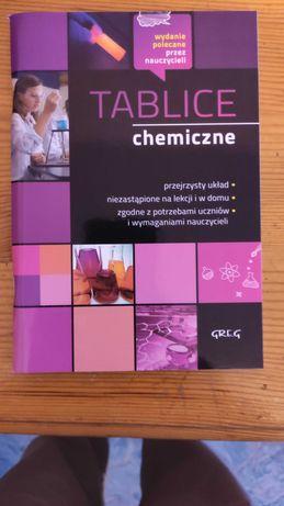 Tablice chemiczne, biologiczne, geograficzne