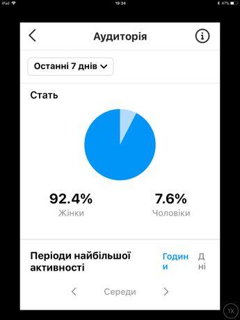 Инстаграм аккаунт. Бизнес instagram Украина
