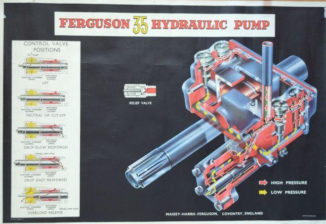 Cartaz antigo com motor da Massey-Harris-Ferguson