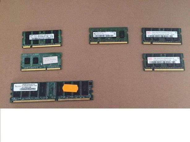 Memórias RAM