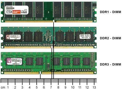Оперативная память 4Gb, 2GB, 1Gb (DDR3, DDR2) Для ПК!