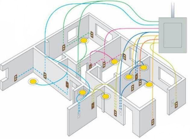 Электрика под ключ, все виды электромонтажных работ