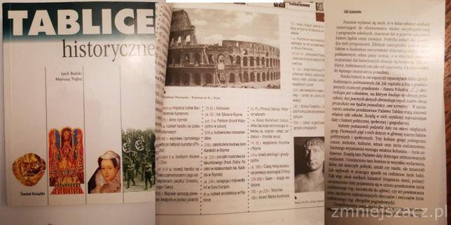 Tablice historyczne- Trąba, Bielski, leksykon, książka, podręcznik