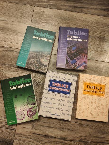 Tablic pomoce naukowe szkoła średnia geograficzne matematyczne bilogi
