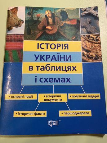 Історія України в таблицях і схемах 10–11 класс