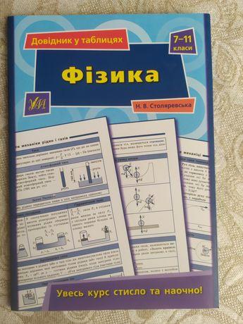 Физика справочник в таблицах 7-11 классы
