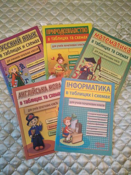 книги, книги для новичков, книжки для начальних классов