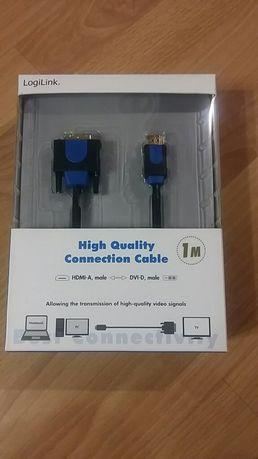 Przewód kabel HDMI -A --- DVI -D