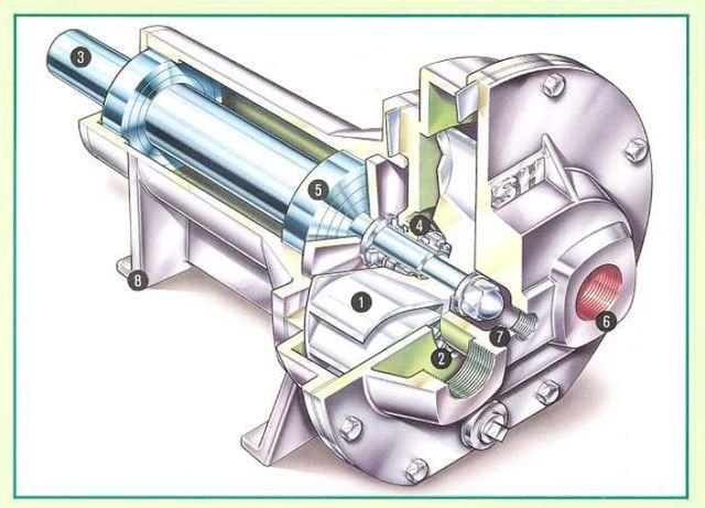 NASH Vacuum Pump MHF 75 Pompa Próżniowa
