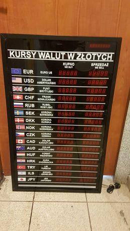 Tablica z kursami walut!