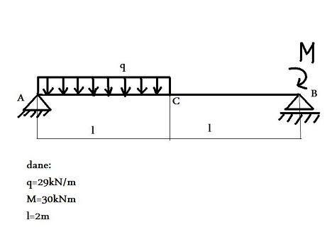 korepetycje mechanika, wytrzymałość materiałow, PKM
