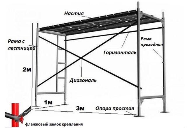 Бетономешалка,строительные леса аренда