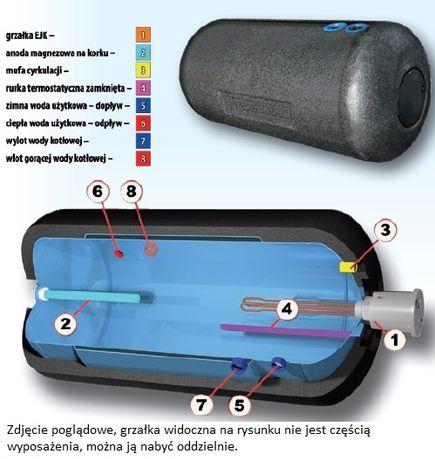 Wymiennik ciepłej wody Elektromet 80l
