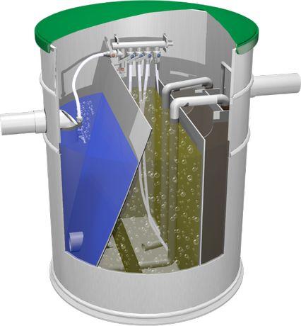Przydomowa biologiczna oczyszczalnia ścieków VH6 Premium