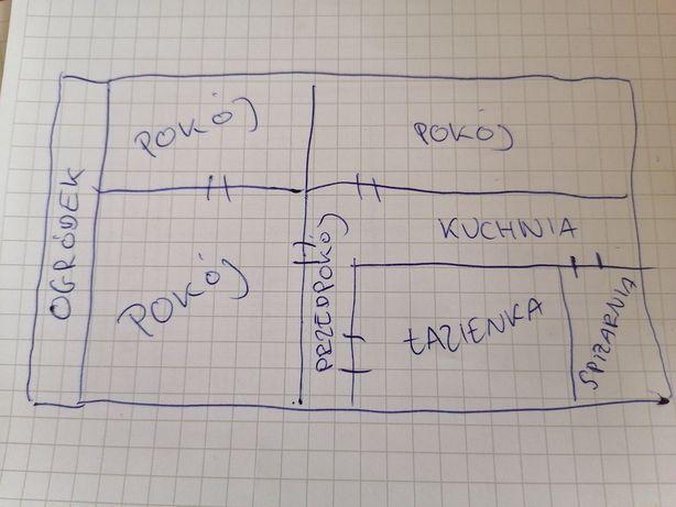Zamienię mieszkanie komunalne