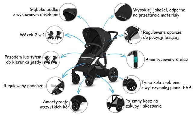 Wózek 2 w 1 spacerówka kinderkraft nieużywana gondola przód tył