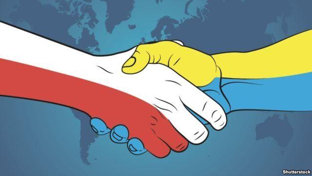 Доставка товарів товару з Польші