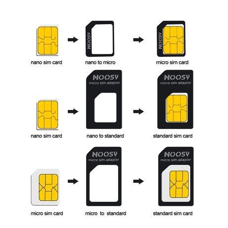 Adapter kart SIM nano, micro, standard