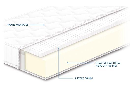 Беспружинный ортопедический матрас, латекс, memory,вакуумная упаковка