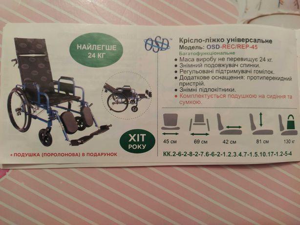 Коляска інвалідна