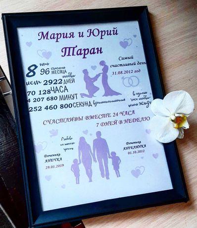 Постер для родини/подарок семье