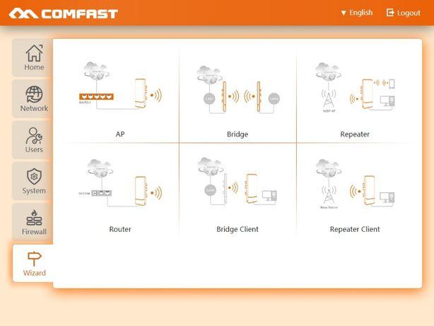 Comfast CF-E316NV3 300 м Long Range Беспроводной Открытый Wi-fi