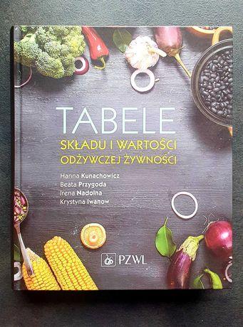 Tebele składu i wartości odżywczej żywności PZWL 2019