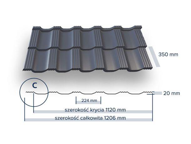 blacha trapezowa na altany dachy z blach daszki garaże blachodachówka