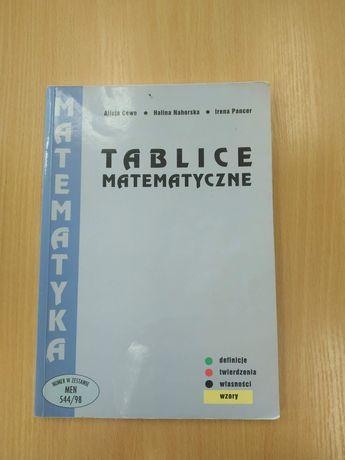Tablice matematyczne książka